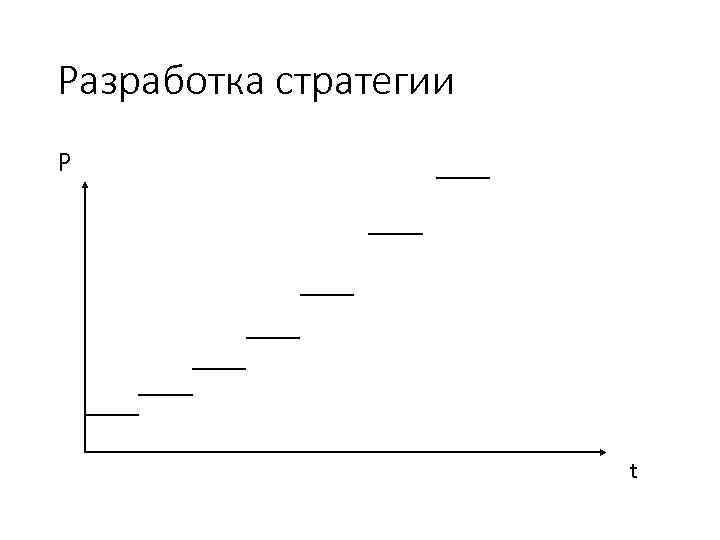 Разработка стратегии P t