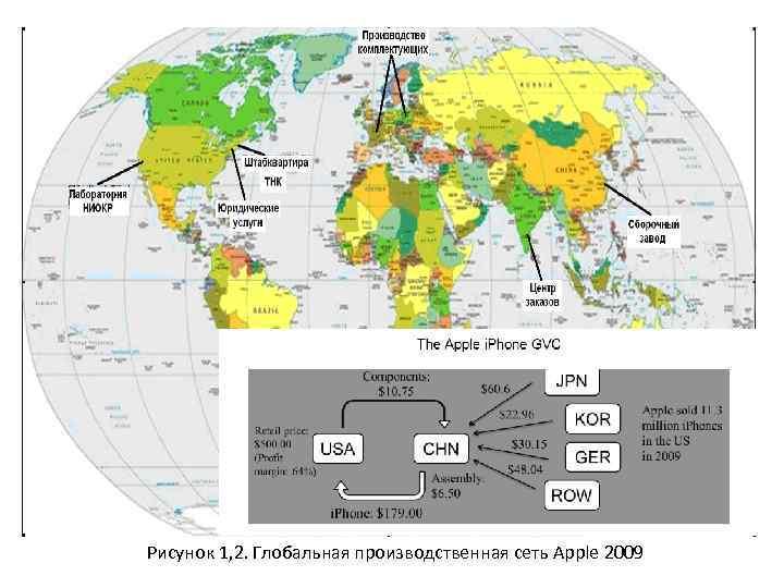 Рисунок 1, 2. Глобальная производственная сеть Apple 2009