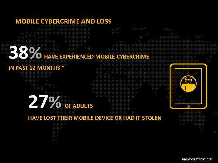 MOBILE CYBERCRIME AND LOSS 38% HAVE EXPERIENCED MOBILE CYBERCRIME IN PAST 12 MONTHS *