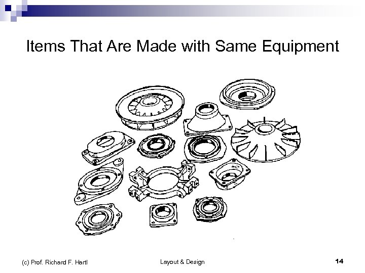 Items That Are Made with Same Equipment (c) Prof. Richard F. Hartl Layout &