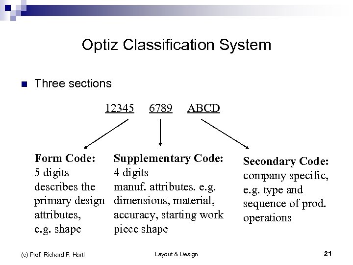 Optiz Classification System n Three sections 12345 Form Code: 5 digits describes the primary