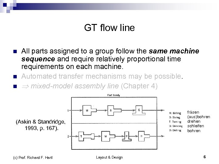 GT flow line n n n All parts assigned to a group follow the