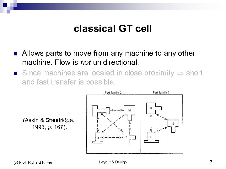classical GT cell n n Allows parts to move from any machine to any