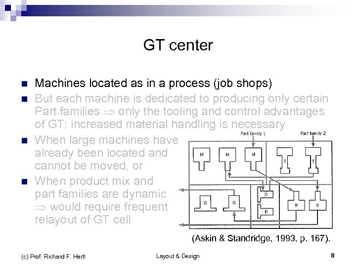 GT center n n Machines located as in a process (job shops) But each