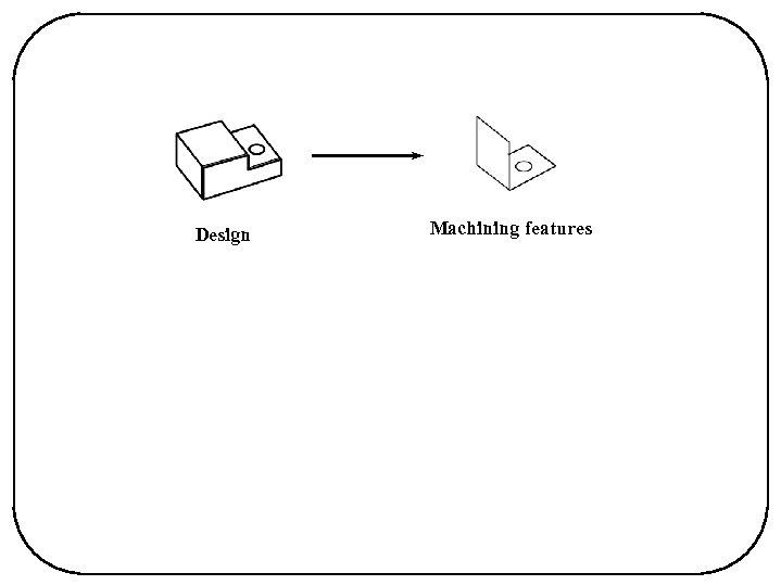 Design Machining features