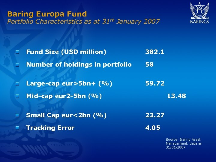 Baring Europa Fund Portfolio Characteristics as at 31 th January 2007 Fund Size (USD