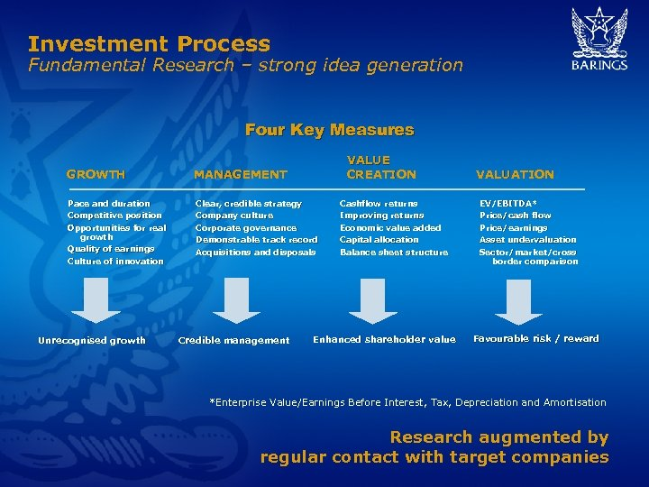 Investment Process Fundamental Research – strong idea generation Four Key Measures VALUE CREATION VALUATION