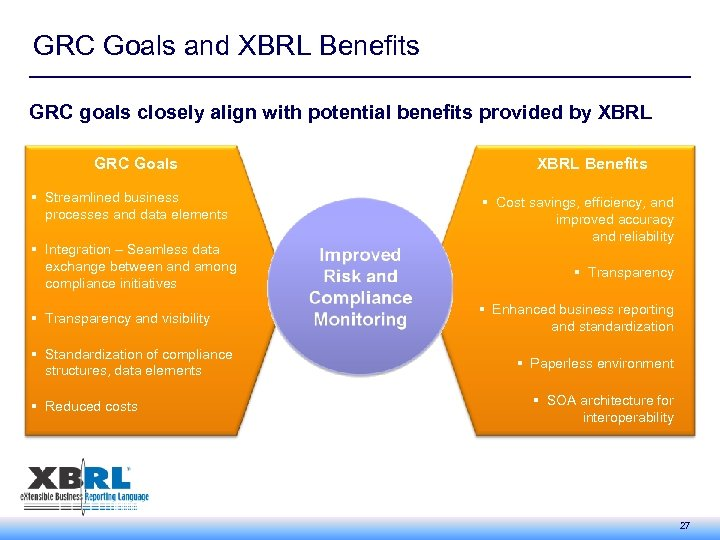 GRC Goals and XBRL Benefits GRC goals closely align with potential benefits provided by