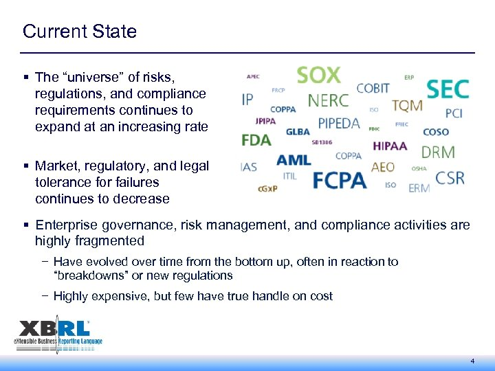 "Current State § The ""universe"" of risks, regulations, and compliance requirements continues to expand"