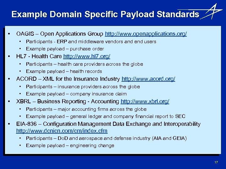 Example Domain Specific Payload Standards • OAGIS – Open Applications Group http: //www. openapplications.