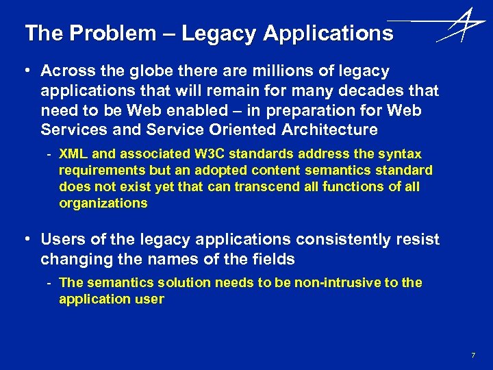 The Problem – Legacy Applications • Across the globe there are millions of legacy