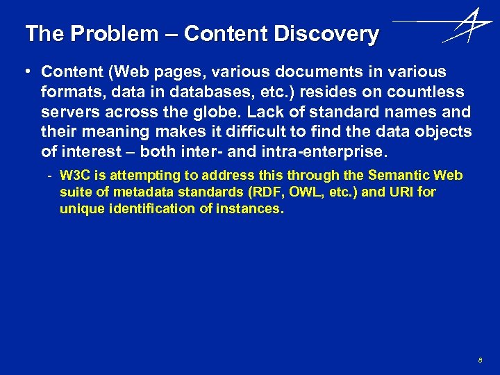 The Problem – Content Discovery • Content (Web pages, various documents in various formats,