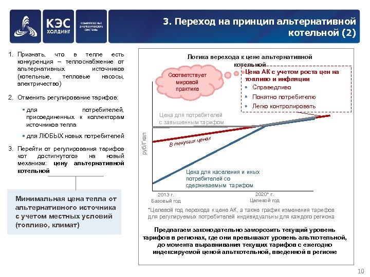 3. Переход на принцип альтернативной котельной (2) 1. Признать, что в тепле есть конкуренция
