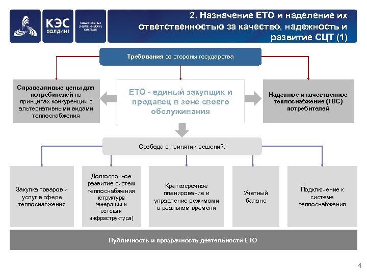 2. Назначение ЕТО и наделение их ответственностью за качество, надежность и развитие СЦТ (1)