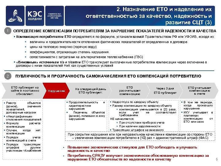 2. Назначение ЕТО и наделение их ответственностью за качество, надежность и развитие СЦТ (3)