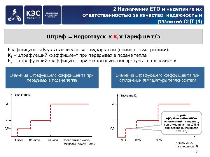 2. Назначение ЕТО и наделение их ответственностью за качество, надежность и развитие СЦТ (4)