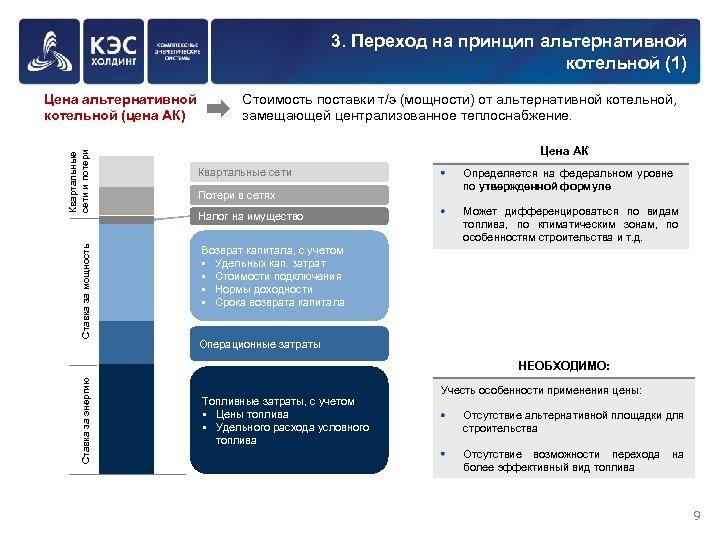 3. Переход на принцип альтернативной котельной (1) Ставка за мощность Квартальные сети и потери
