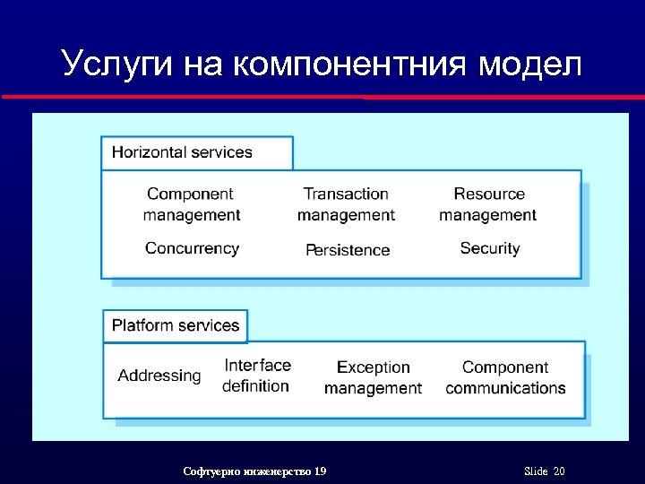 Услуги на компонентния модел Софтуерно инженерство 19 Slide 20