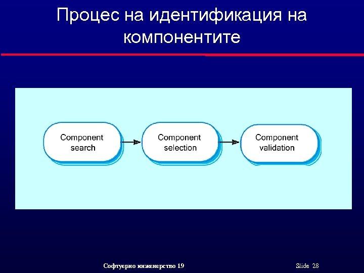 Процес на идентификация на компонентите Софтуерно инженерство 19 Slide 28