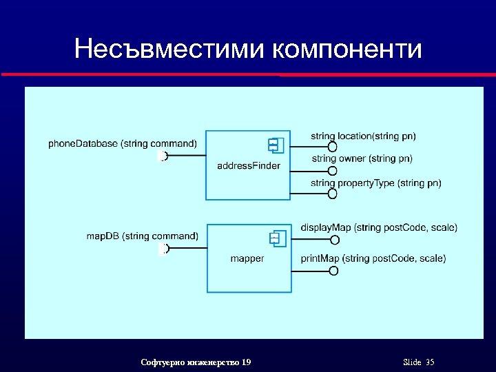 Несъвместими компоненти Софтуерно инженерство 19 Slide 35