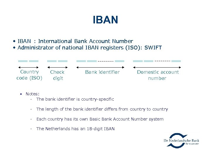 IBAN • IBAN : International Bank Account Number • Administrator of national IBAN registers