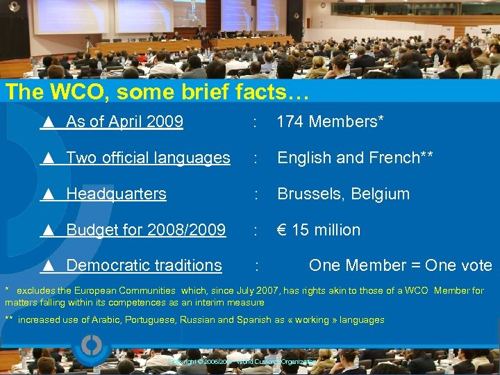 The WCO, some brief facts… ▲ As of April 2009 : 174 Members* ▲