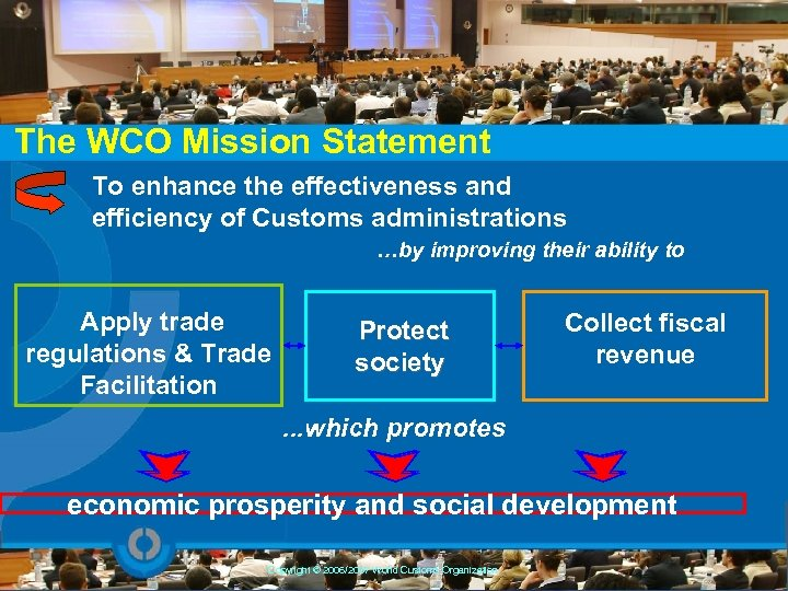 The WCO Mission Statement To enhance the effectiveness and efficiency of Customs administrations …by