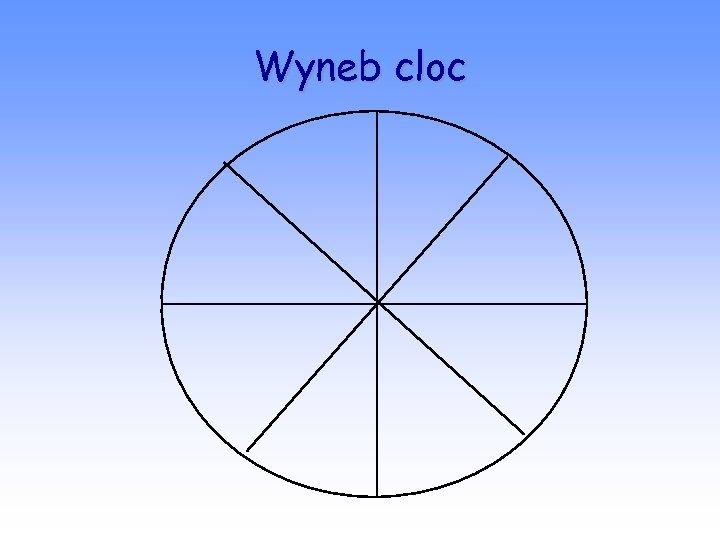 Wyneb cloc