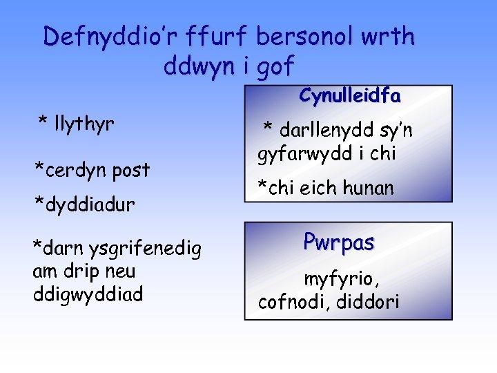 Defnyddio'r ffurf bersonol wrth ddwyn i gof Cynulleidfa * llythyr *cerdyn post *dyddiadur *darn