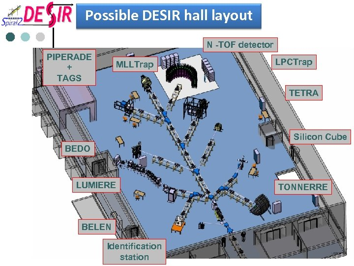 Possible DESIR hall layout N -TOF detector PIPERADE + TAGS MLLTrap LPCTrap TETRA Silicon