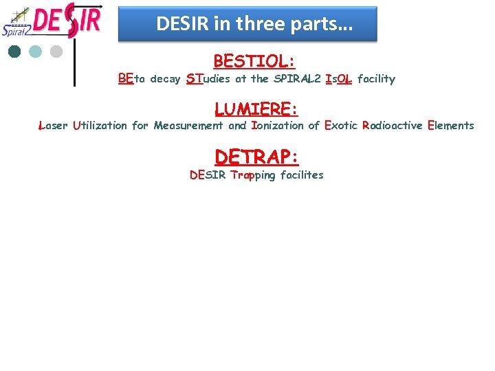DESIR in three parts… BESTIOL: BEta decay STudies at the SPIRAL 2 Is. OL