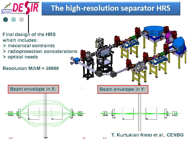 The high-resolution separator HRS Final design of the HRS which includes: Ø mecanical contraints