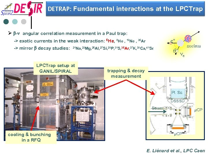 DETRAP: Fundamental interactions at the LPCTrap Ø b-n angular correlation measurement in a Paul