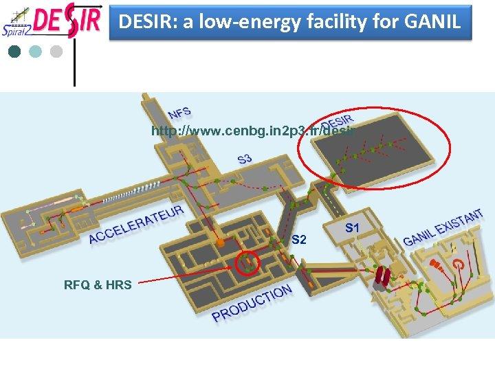 DESIR: a low-energy facility for GANIL http: //www. cenbg. in 2 p 3. fr/desir