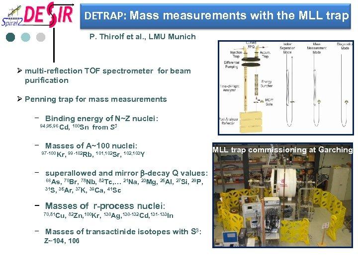 DETRAP: Mass measurements with the MLL trap P. Thirolf et al. , LMU Munich