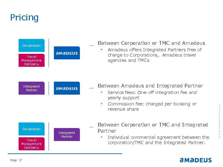 Pricing • Amadeus offers Integrated Partners free of charge to Corporations, Amadeus travel agencies