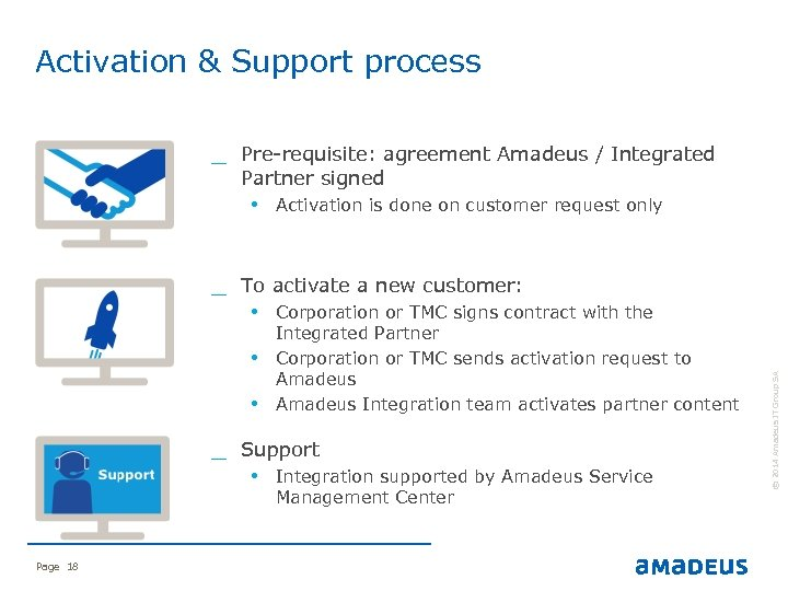 Activation & Support process Partner signed • Activation is done on customer request only