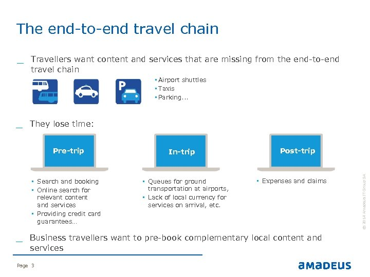 The end-to-end travel chain • Airport shuttles • Taxis • Parking. . . 265