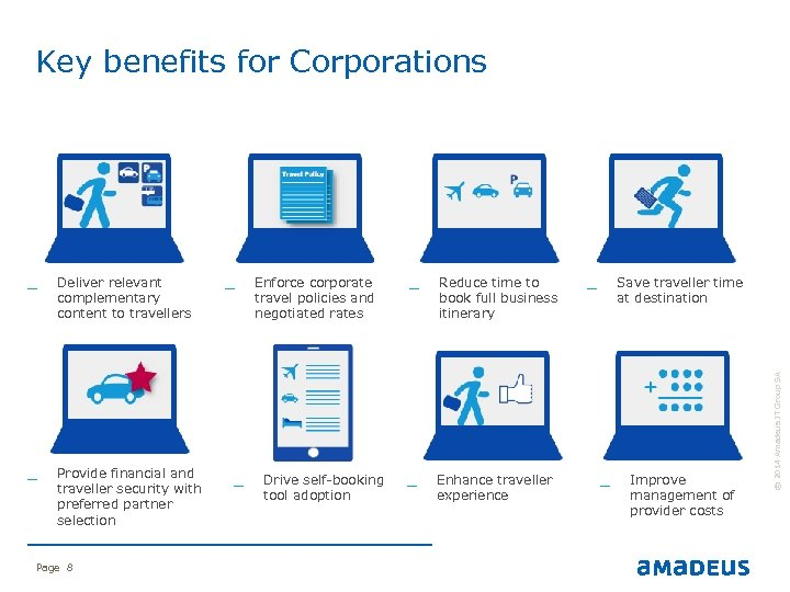 Key benefits for Corporations 265 ced 1609 a 17 cf 1 a 5979880 a