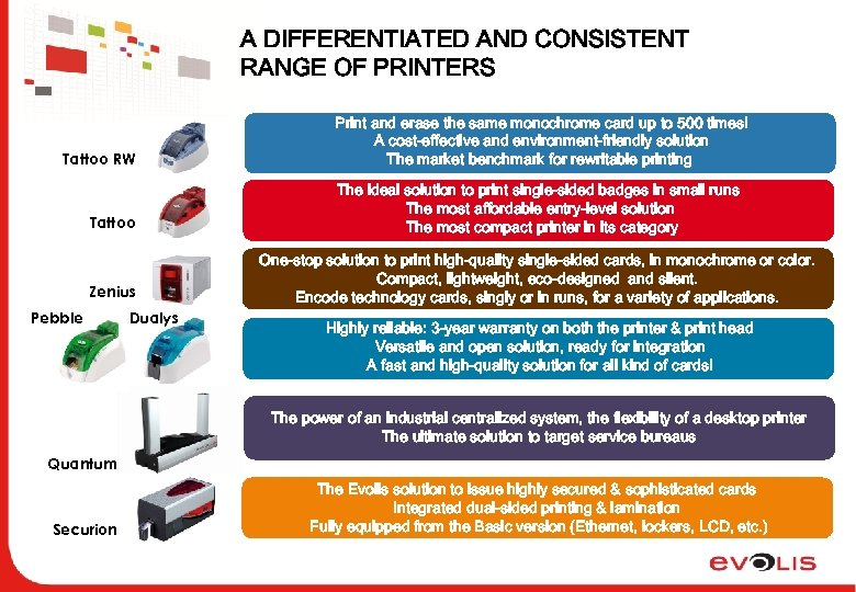 A DIFFERENTIATED AND CONSISTENT RANGE OF PRINTERS Tattoo RW Print and erase the same