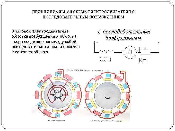 ПРИНЦИПИАЛЬНАЯ СХЕМА ЭЛЕКТРОДВИГАТЕЛЯ С ПОСЛЕДОВАТЕЛЬНЫМ ВОЗБУЖДЕНИЕМ В тяговом электродвигателе обмотка возбуждения и обмотка якоря