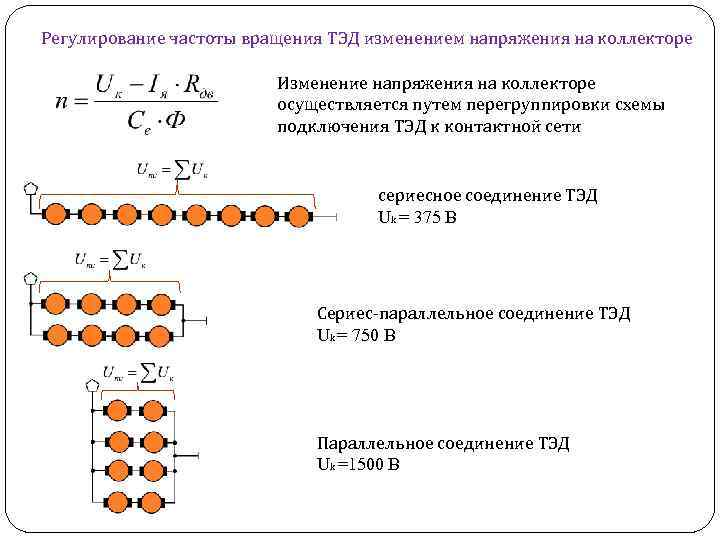 Регулирование частоты вращения ТЭД изменением напряжения на коллекторе Изменение напряжения на коллекторе осуществляется путем