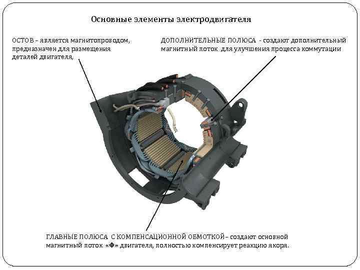 Основные элементы электродвигателя ОСТОВ – является магнитопроводом, предназначен для размещения деталей двигателя, ДОПОЛНИТЕЛЬНЫЕ ПОЛЮСА