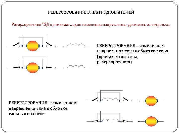 РЕВЕРСИРОВАНИЕ ЭЛЕКТРОДВИГАТЕЛЕЙ Реверсирование ТЭД применяется для изменения направления движения электровоза РЕВЕРСИРОВАНИЕ – изменением направления
