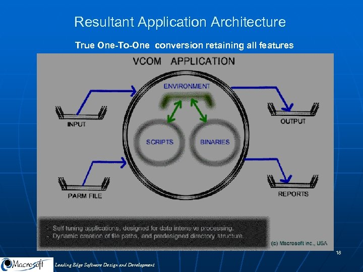 Resultant Application Architecture True One-To-One conversion retaining all features 18 Leading Edge Software Design