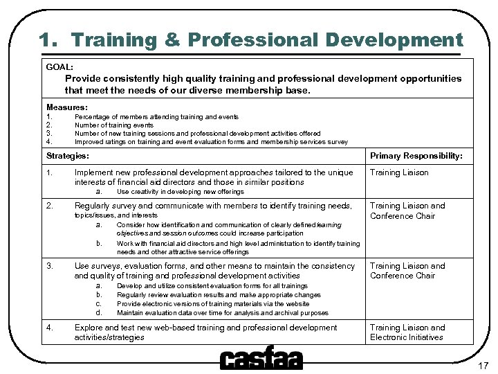 1. Training & Professional Development GOAL: Provide consistently high quality training and professional development