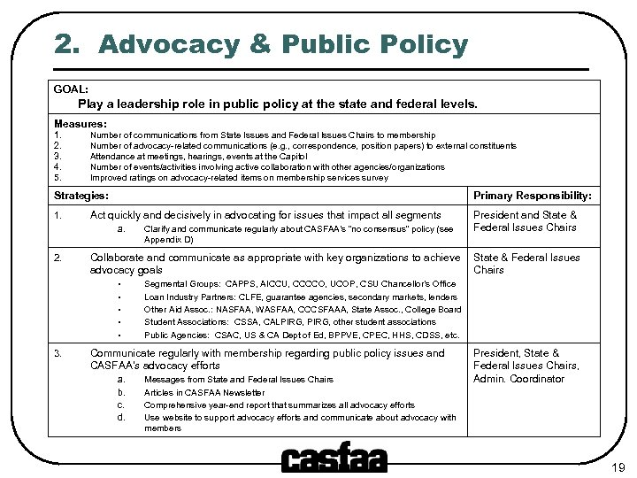 2. Advocacy & Public Policy GOAL: Play a leadership role in public policy at
