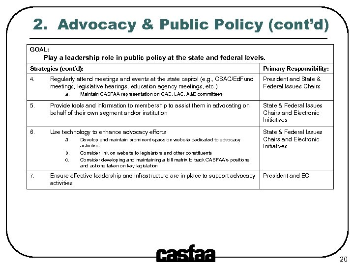 2. Advocacy & Public Policy (cont'd) GOAL: Play a leadership role in public policy
