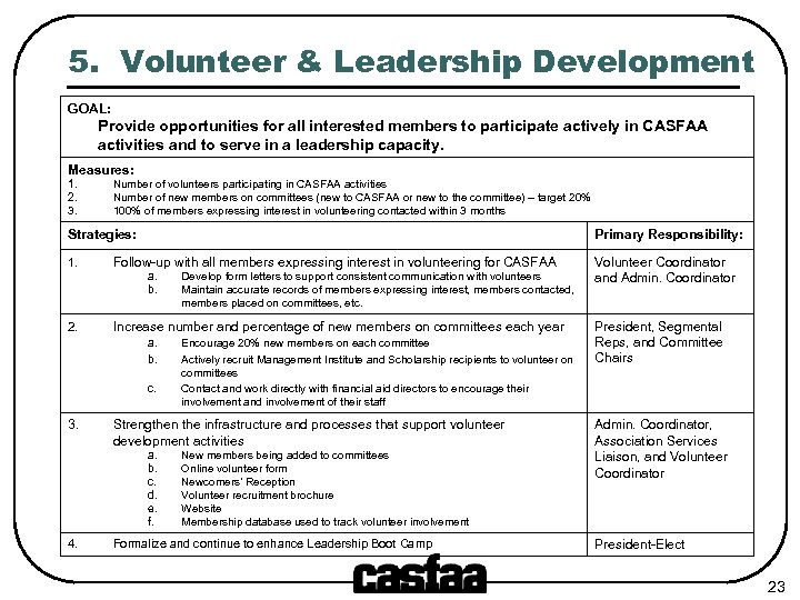 5. Volunteer & Leadership Development GOAL: Provide opportunities for all interested members to participate