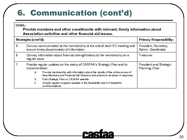 6. Communication (cont'd) GOAL: Provide members and other constituents with relevant, timely information about